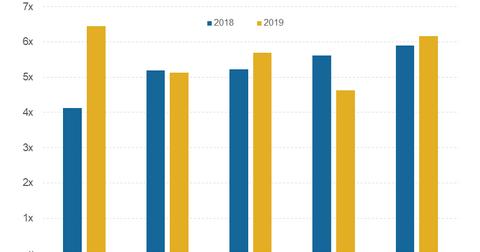 uploads/2018/10/part-4-valuation-1.png