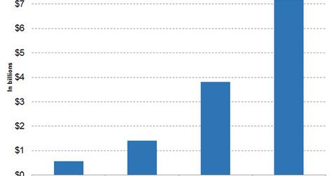 uploads/2019/02/Graph-10-3-1.png