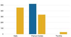 uploads///Development Costs