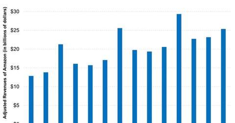 uploads/2015/11/E-commerce-Companies-Have-Scope-Growth-2015-11-241.jpg