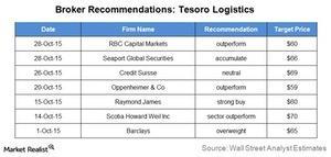 uploads/2015/10/broker-recommendations51.jpg