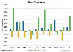 uploads/2016/12/stock-performance-2-1.jpg