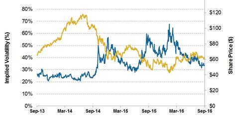 uploads/2016/09/Volatility-4.jpg
