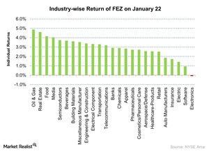 uploads/2016/01/Industry-wise-Return-of-FEZ-on-January-22-2016-01-241.jpg