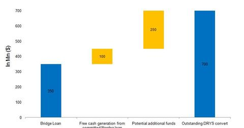 uploads/2014/08/Refinancing.jpg