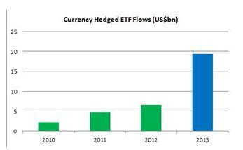 uploads///Currency Hedged Flows