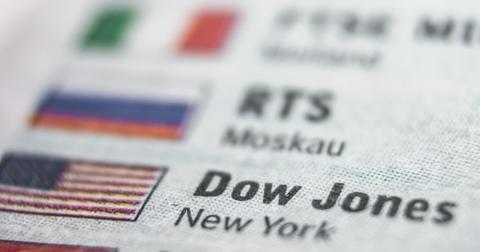uploads/2020/03/US-stock-markets-Dow-Jones-crash.jpeg
