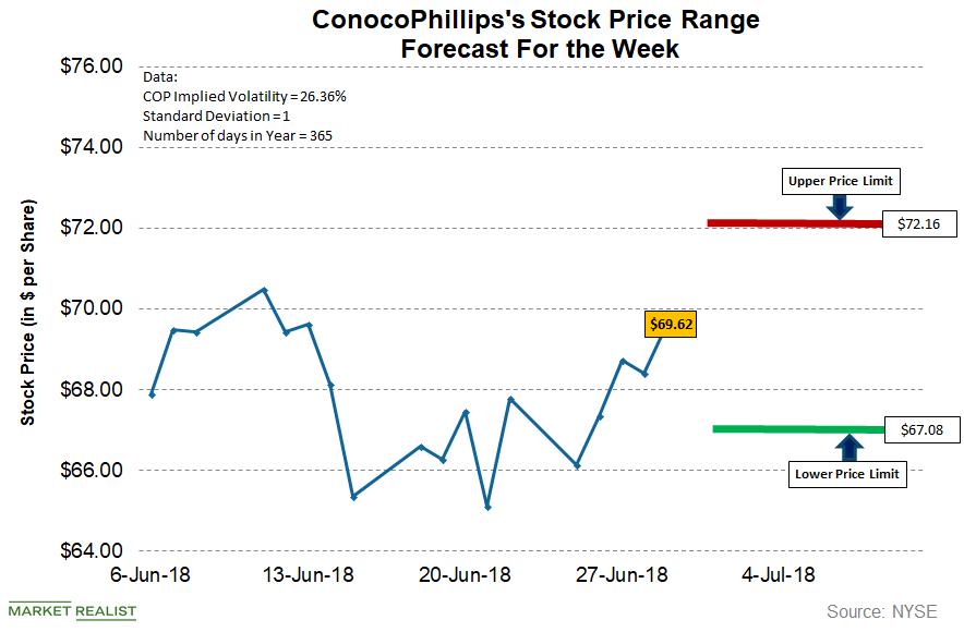 uploads///COP WU_ Implied Volatility