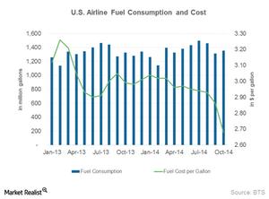 uploads/2014/12/Part-12_Dec_Fuel-consumption1.png