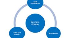 uploads///Mednax Business Strategy