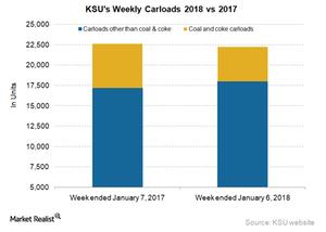 uploads/2018/01/KSU-Carloads-3-1.png