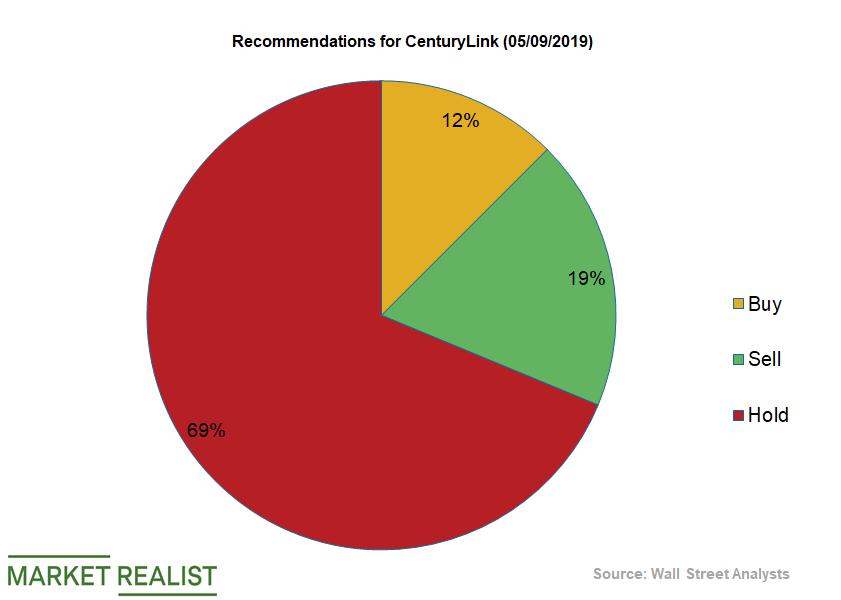 uploads///Telecom CenturyLink Q Analysts Recommendations