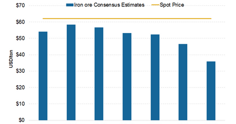 uploads/2016/11/Estimates_iron-oreprices.png