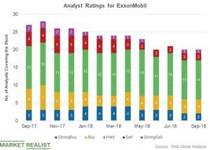 uploads/2018/09/Analyst-ratings-2-1.jpg