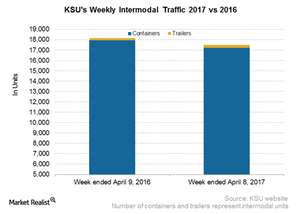 uploads/2017/04/KSU-Intermodal-2-1.png