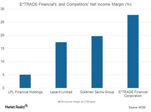 uploads/2017/10/net-income-margin-2-1.png