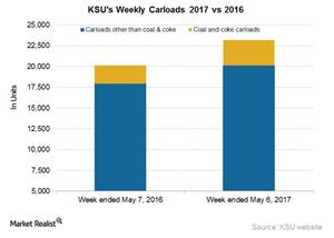 uploads/2017/05/KSU-Carloads-2-1.png