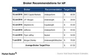 uploads///Broker Recommendations