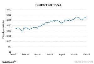 uploads/2016/12/Bunker-Fuel-3-1.jpg