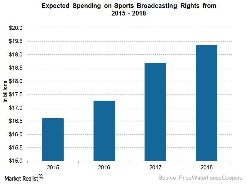 uploads///Sports broadcasting rights