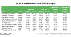 uploads///EBITDA Margin
