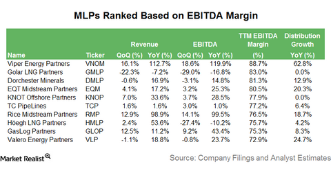 uploads/2017/12/EBITDA-Margin-1.png