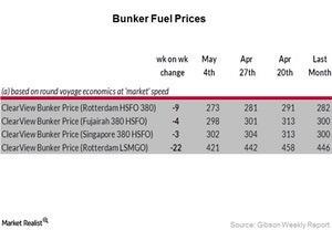 uploads/2017/05/Bunker-Fuel-Prices_Week-18-1.jpg