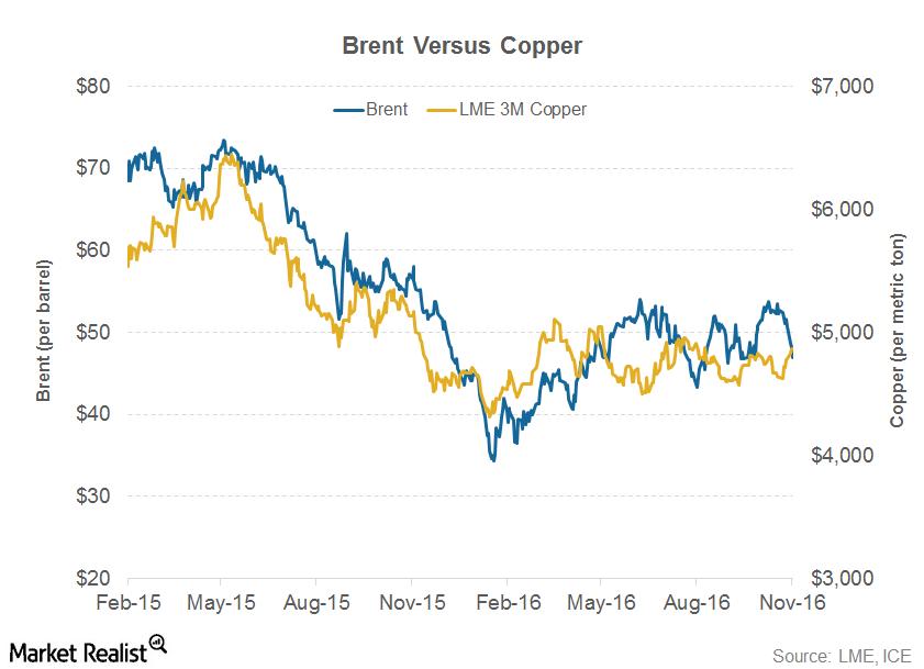 uploads///part  energy versus copper