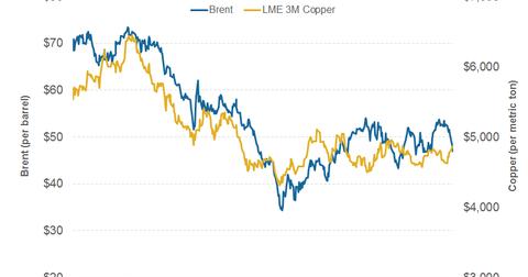 uploads/2017/01/part-7-energy-versus-copper-1.png