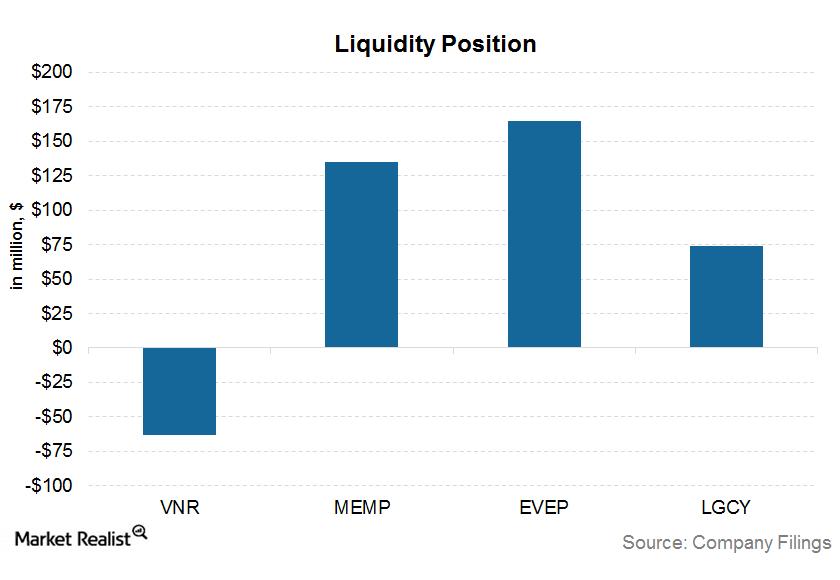 uploads///Liquidity position