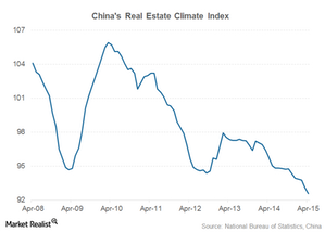 uploads///real estate climate index