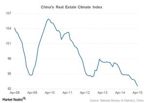 uploads/2015/05/real-estate-climate-index11.png