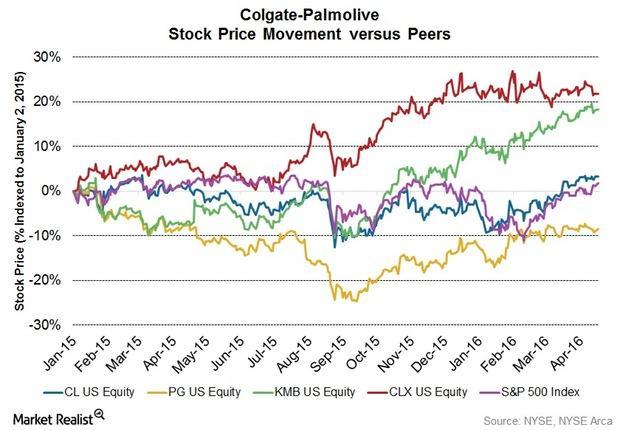 uploads///Q Pre Stock Price