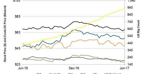 uploads/2017/06/Stock-Prices-11-1.jpg