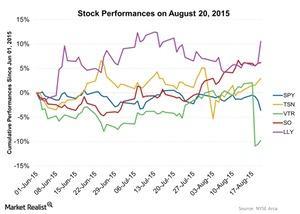 uploads/2015/08/Stock-Performances-on-August-20-2015-2015-08-311.jpg