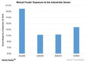 uploads///Mutual Funds Exposure to the Industrials Sector