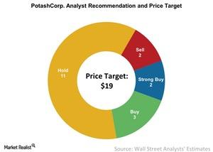 uploads/2017/03/PotashCorp-Analyst-Recommendation-and-Price-Target-2017-03-30-1.jpg