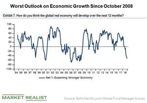uploads///Economic outlook