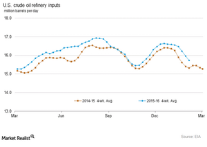 uploads///crude oil refinery demand