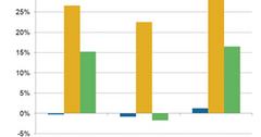 uploads///A_Semiconductors_QRVO SWKS efficiency ratio