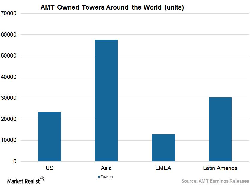 uploads///Around the world towers