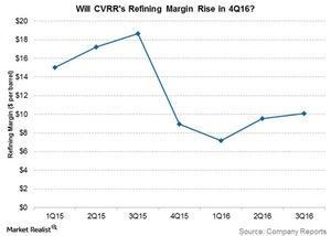 uploads/2017/02/will-cvrrs-refining-margin-rise-in-4q16-1.jpg