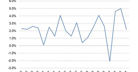 uploads/2015/04/GDP.png