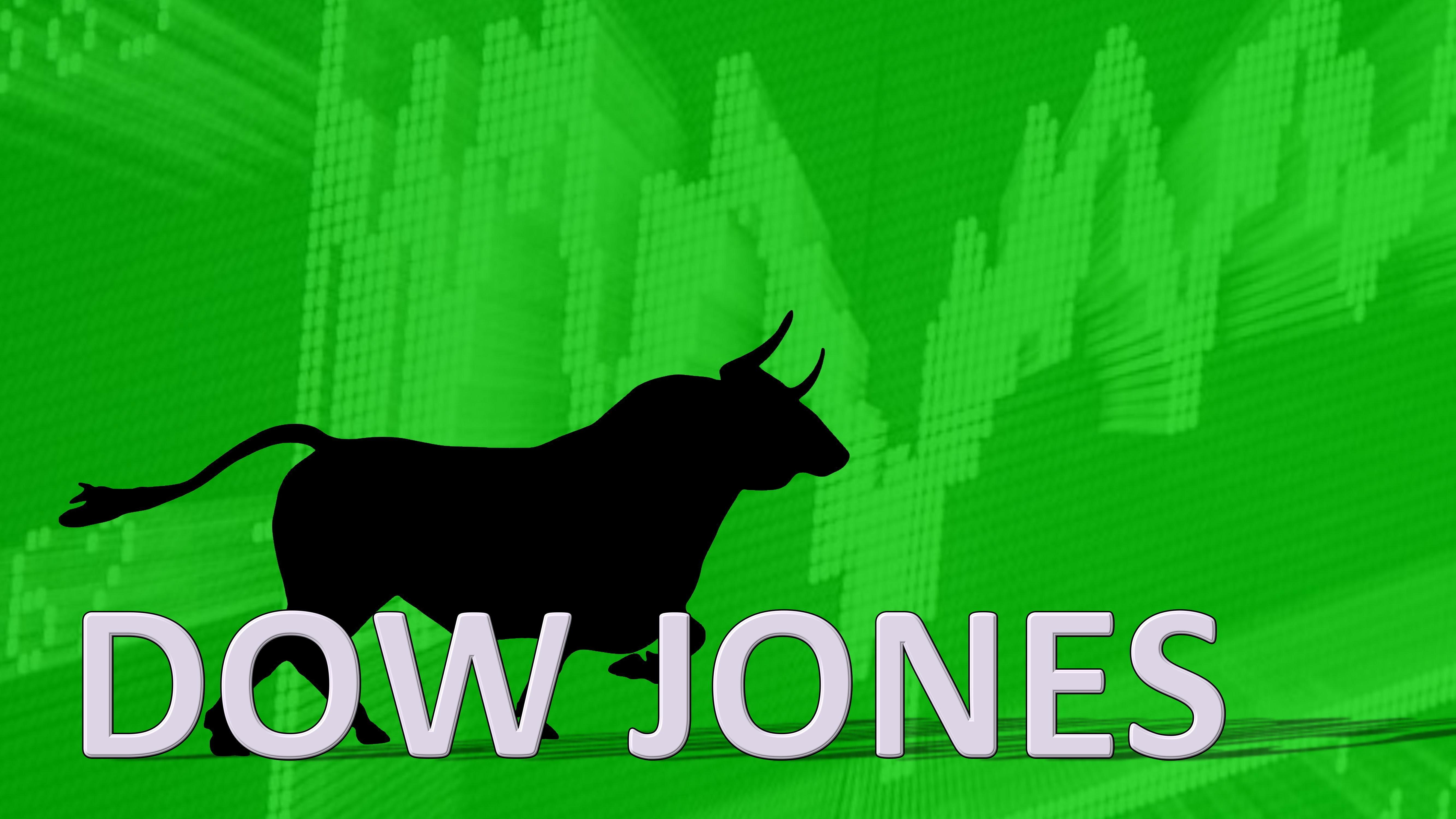 uploads///Dow Jones Index