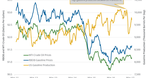 uploads/2017/04/gas-prices-1.png