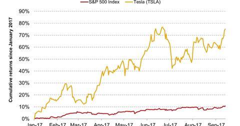 uploads/2017/09/Tesla.jpg