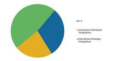 uploads///geographic segmentation