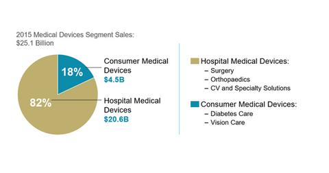uploads/2016/07/medical-device-business-1.png