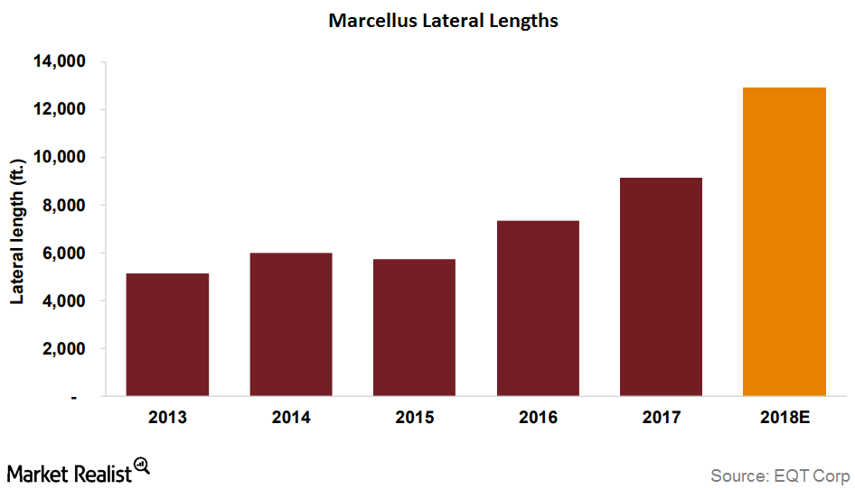 uploads///Marcellus laterals