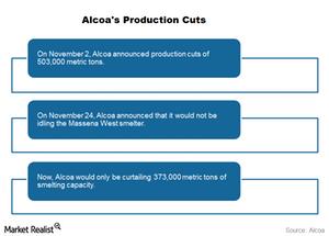 uploads/2015/12/alcoa-cuts21.png